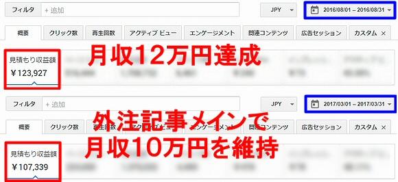 きよひこのアドセンスアフィリエイト月収12万円達成証拠画像