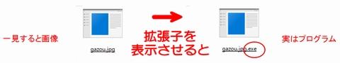 拡張子を表示しない状態では画像に見える例。jpgファイルと思ったら、拡張子を表示したらプログラムの「exe」ファイルでした。