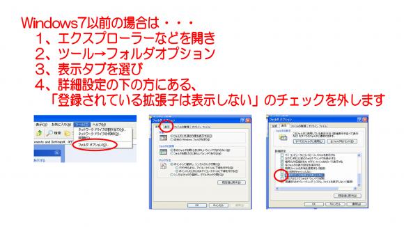 Windows7やWindowsXPでのファイルの拡張子表示方法とメリットデメリット
