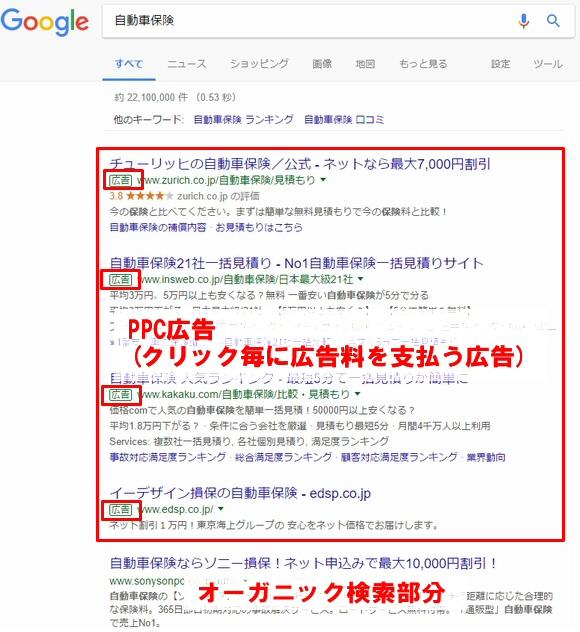 PPC広告の広告枠部分と、オーガニック検索部分
