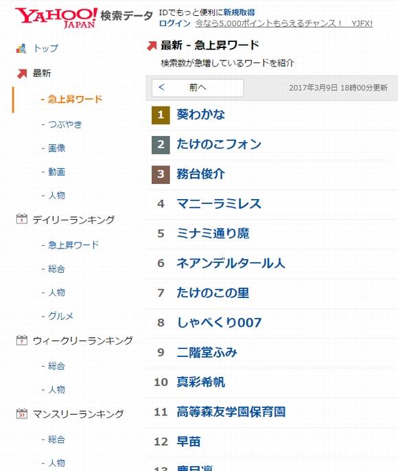 Yahoo!リアルタイム(急上昇ワードピックアップ)
