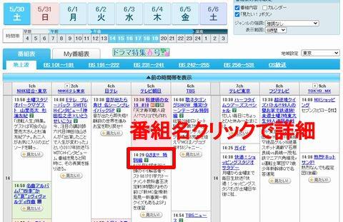 Yahoo!テレビガイド(今日の番組表)は未来予測記事の情報源・ネタ元