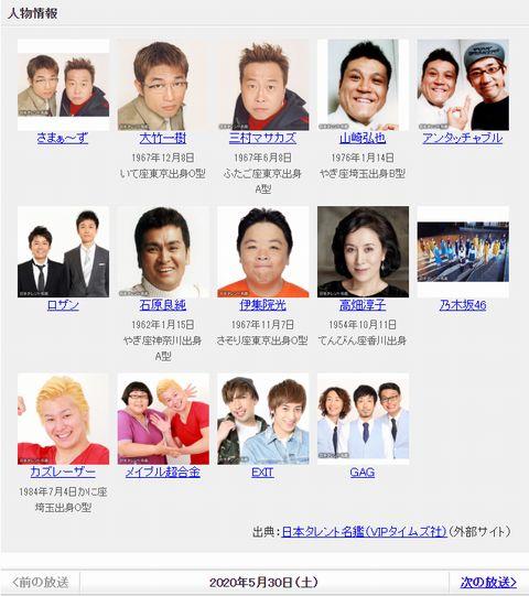 Yahoo!テレビガイド(番組名を押すと、番組の詳細が分かる)