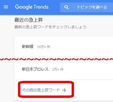 Googleトレンド(グーグルトレンド)トップページ真ん中あたり、その他の急上昇ワード