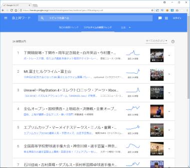 Googleトレンド(グーグルトレンド)グラフ・画像付の画面が出ます
