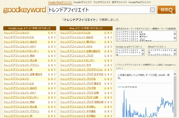 good keyword検索結果画面~グーグルトレンドのグラフも表示される。関連キーワード取得ツールの厳選おすすめランキング1位