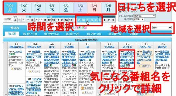 テレビ系未来予測記事~Yahoo!テレビ番組表でのネタ元・キーワード選び1
