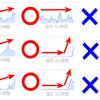 キーワード選定方法・見つけ方-Yahoo検索データ(Yahooリアルタイム検索)編