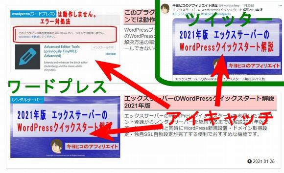 アイキャッチの例。ワードプレスのトップページやSNS投稿時などに、記事タイトルと共に表示されるページの代表画像