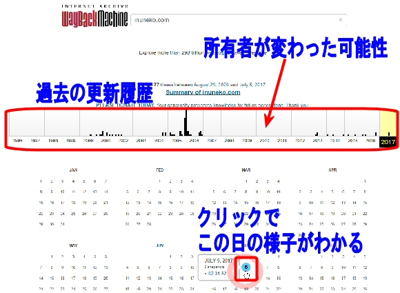 新規ドメイン取得時の過去使用履歴チェック方法~中古ドメインか判断2