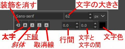 GIMPの使い方~文字の上にあるボックスから、希望の装飾を行います。太字・斜体・下線・取り消し線・大きさ・行間・カーニング(文字と文字の間隔)・文字色
